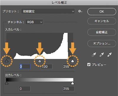 レベル補正の各調整スライダーの説明