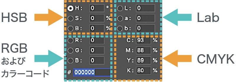 色の数値での設定