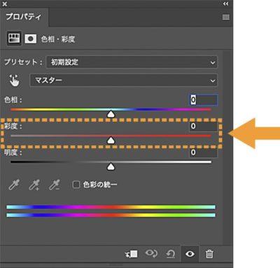 彩度の操作