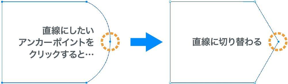アンカーポイントの切り替えツールの使用