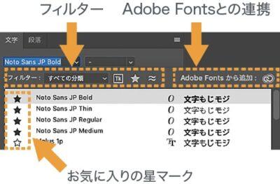 文字パネル:フォントの展開画面