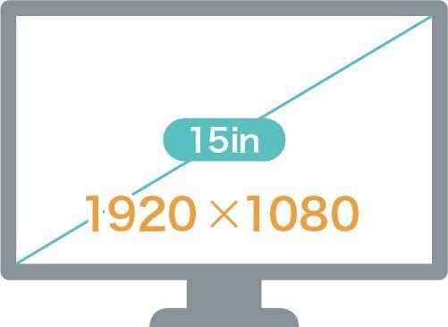 画面サイズ15インチ、画面解像度1920×1080