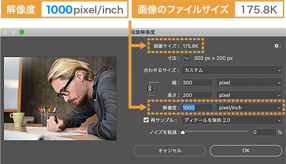 300px×200px、1000ppiのファイルサイズ
