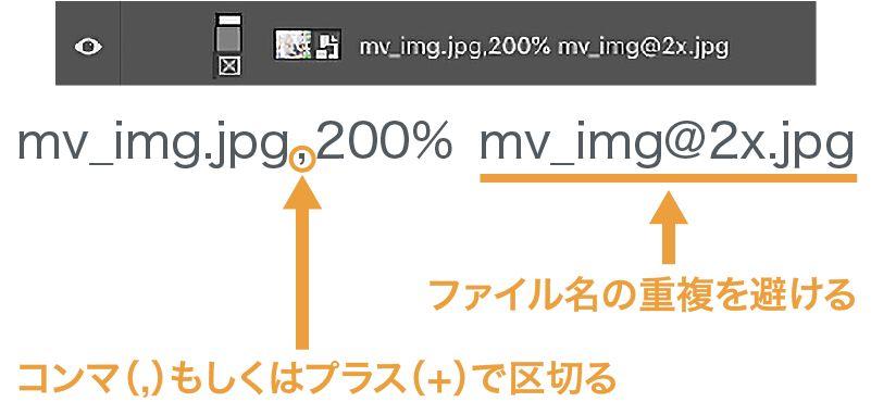 画像アセット生成での複数のアセットの指定方法