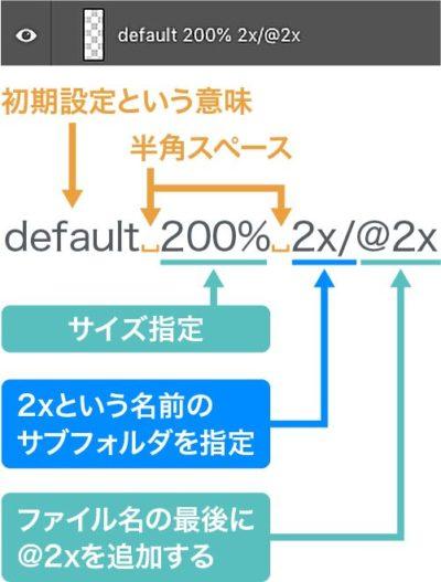 画像アセットの初期設定の項目の説明