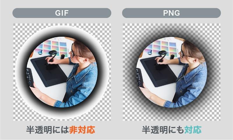 GIFは半透明には対応していない