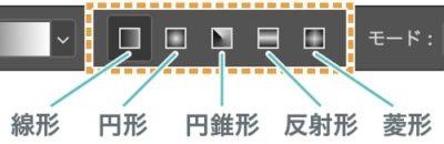 オプションバーのグラデーションの形状を選ぶ箇所