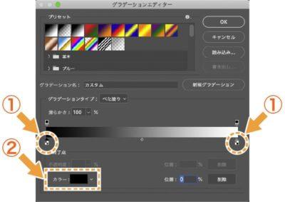 ①色を設定したい箇所の[カラー分岐点]をクリックして選択する ②[カラー]の箇所で[カラーピッカー]を立ち上げて色を選択